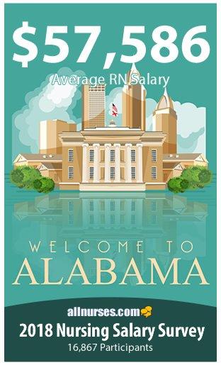 Alabama registered nurse salary