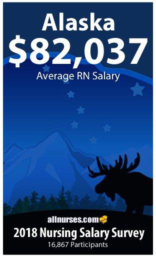 Alaska registered nurse salary
