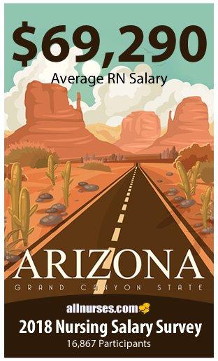 Arizona registered nurse salary