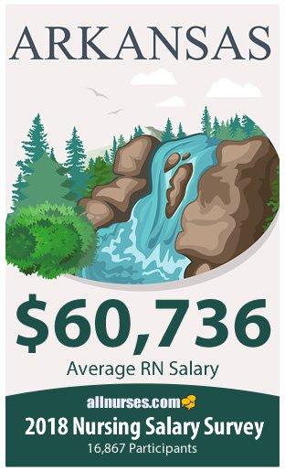Arkansas registered nurse salary