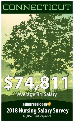 Connecticut registered nurse salary