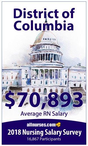 DC-Washington registered nurse salary