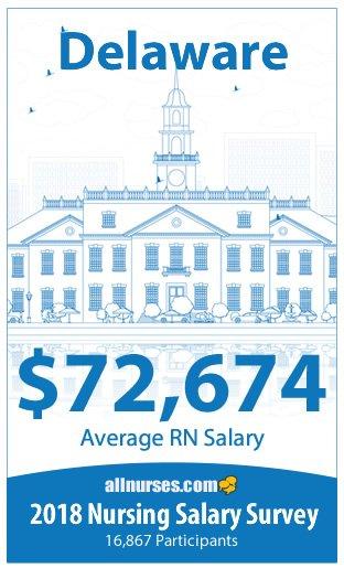 Deleware registered nurse salary