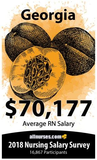 Georgia registered nurse salary