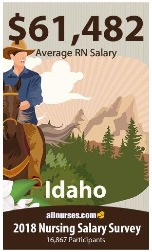 Idaho registered nurse salary