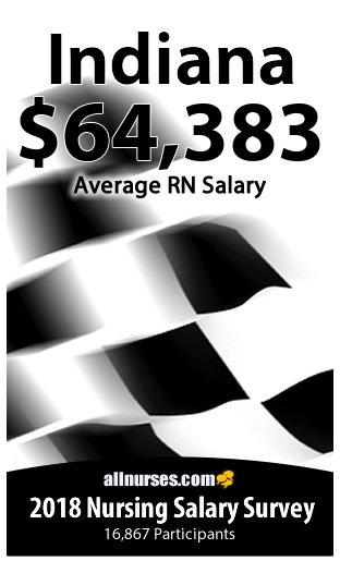 Indiana registered nurse salary