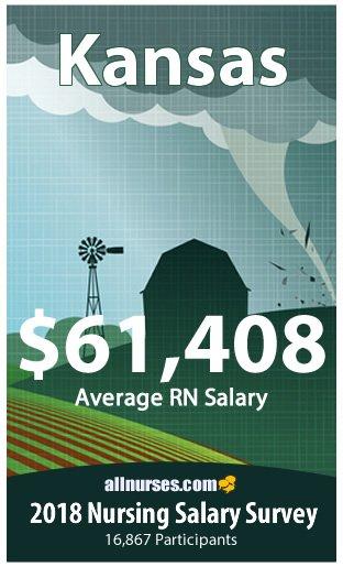 Kansas registered nurse salary