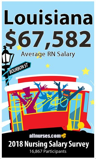 Louisiana registered nurse salary