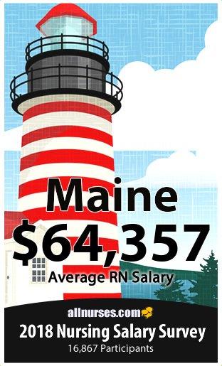 Maine registered nurse salary