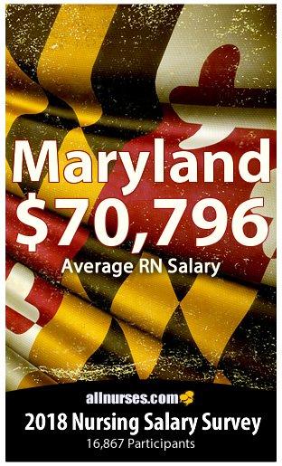 Maryland registered nurse salary