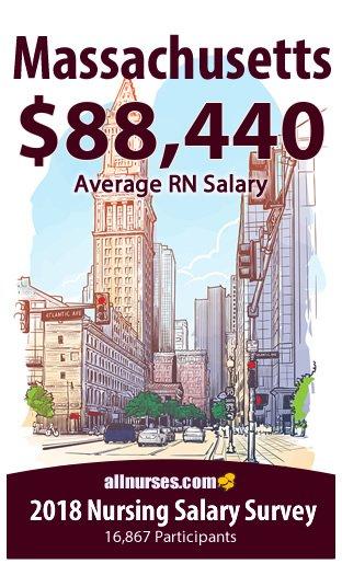 Massachusetts registered nurse salary
