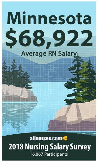 Minnesota registered nurse salary