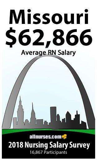 Missouri registered nurse salary