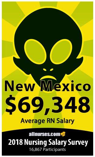 New Mexico registered nurse salary