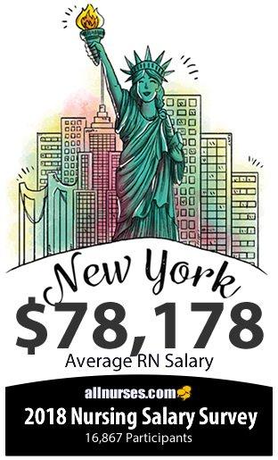 New York registered nurse salary