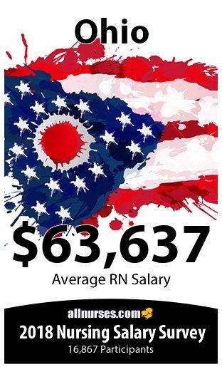 Ohio registered nurse salary