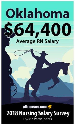 Oklahoma registered nurse salary