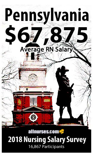 Pennsylvania registered nurse salary