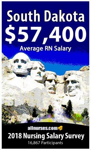 South Dakota registered nurse salary