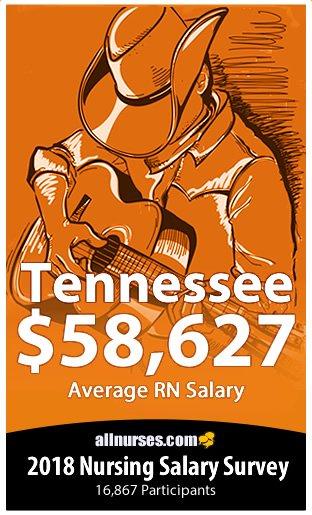 Tennessee registered nurse salary