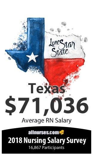 Texas registered nurse salary