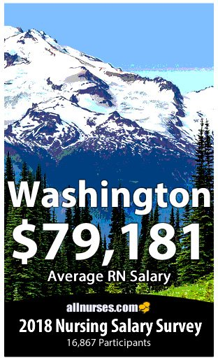 Washington registered nurse salary