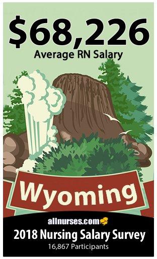 Wyoming registered nurse salary