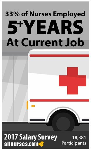 33-percent-nurses-5plus-years-at-job.jpg