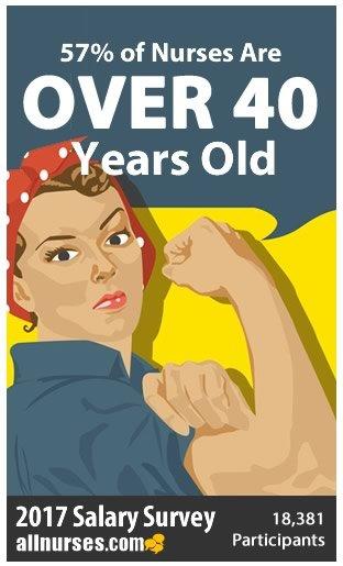 57-percent-nurses-40-years-old.jpg
