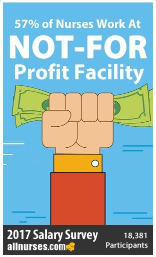 57-percent-nurses-work-for-nonprofit-facility.jpg
