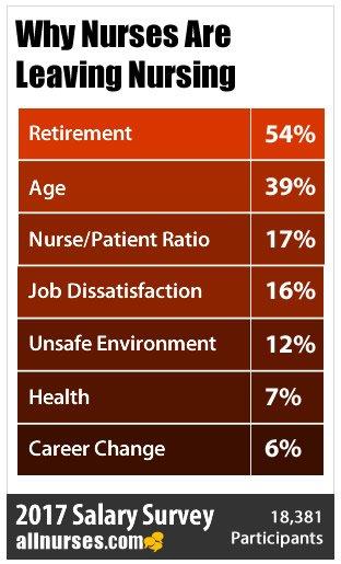 factors-leaving-nursing.jpg