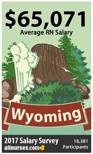 Registered Nurse Salary Purchasing Power Across States